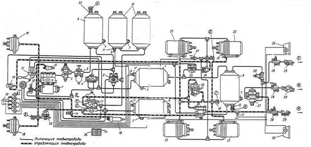 """Регулятор мозга -  """"Схема тормозной системы КАМАЗ 5320."""